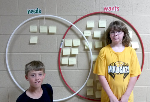 Students post their needs and wants