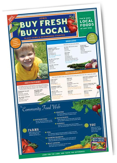 2013 Buy Fresh Buy Local Food Guide